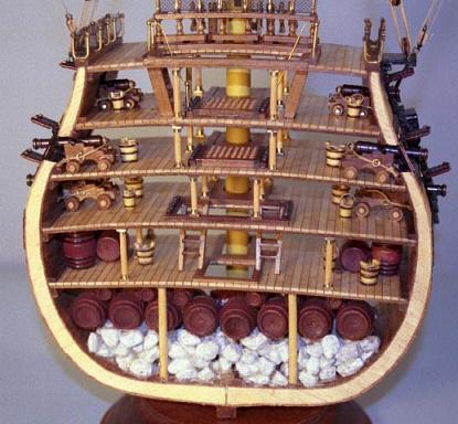 корабля конца XVIII века